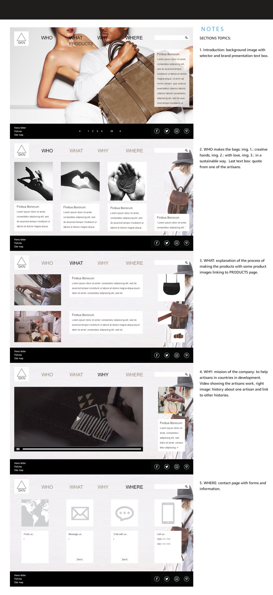 layouttemplate-modify-1-images