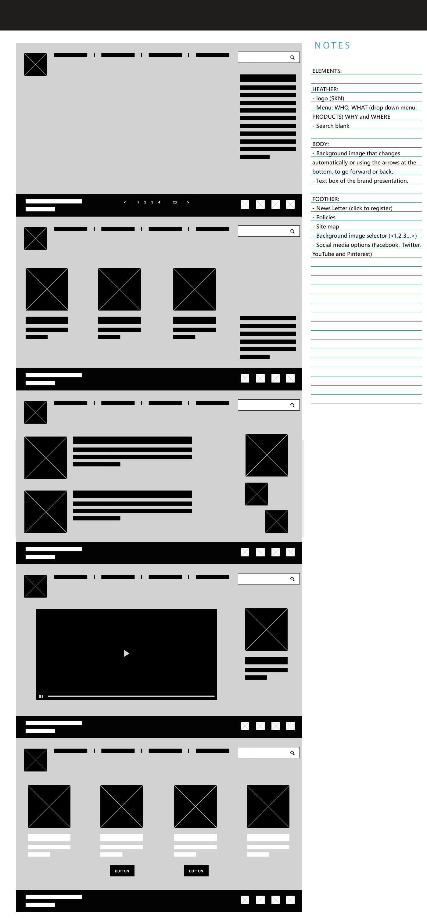 layouttemplate-modify-1