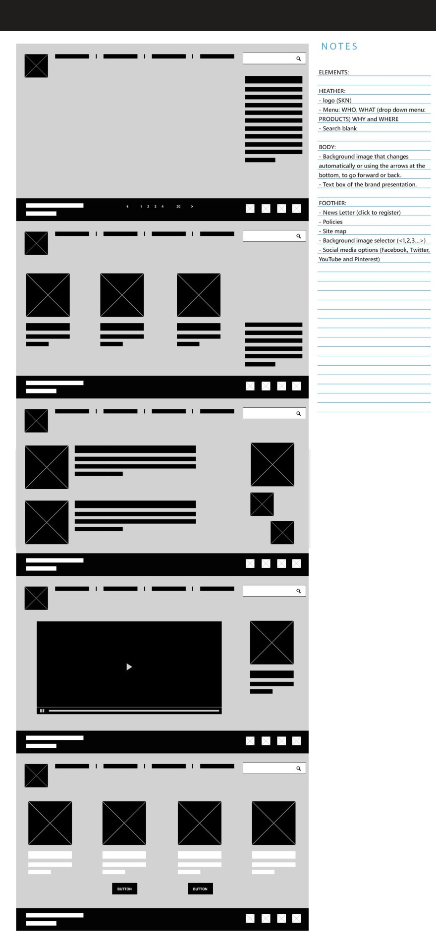 layouttemplate-modify-1