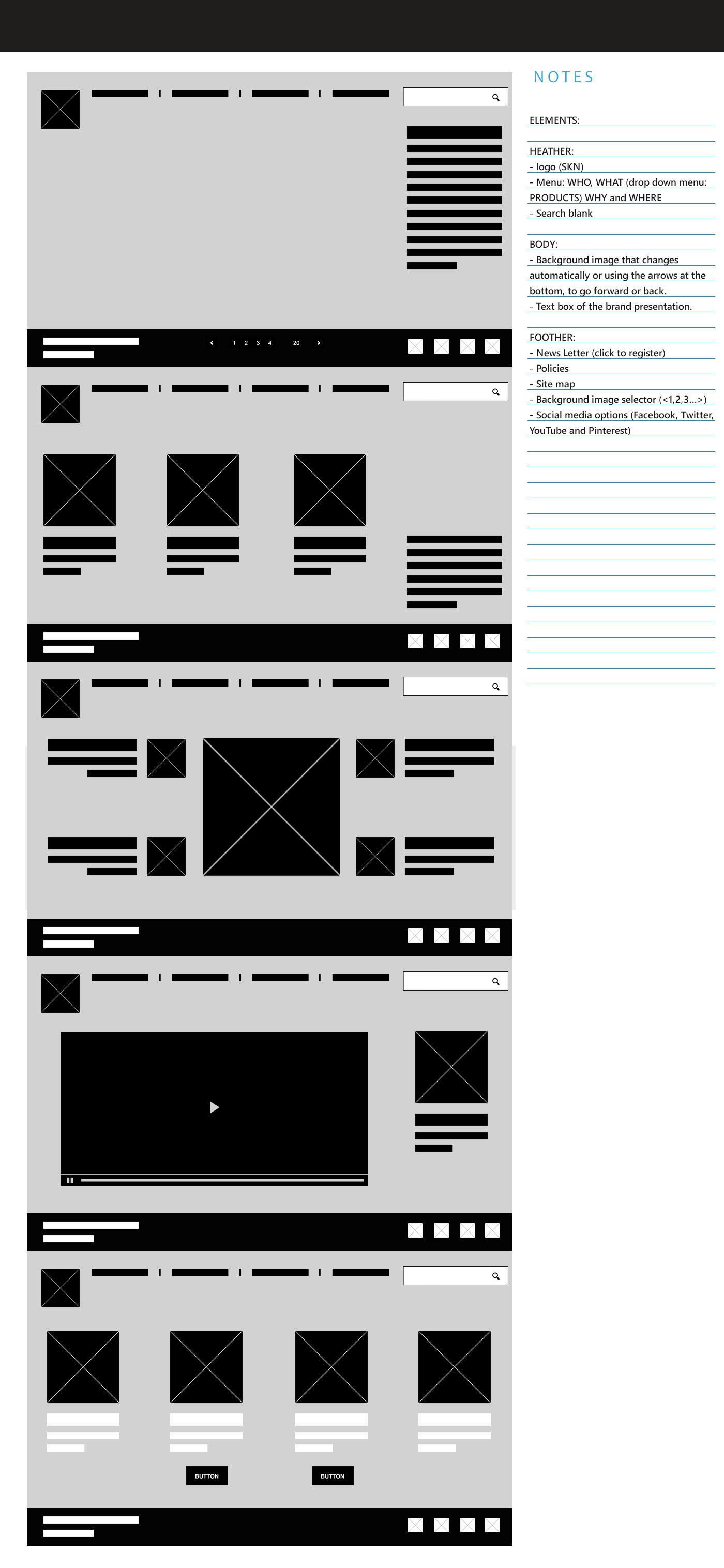 layouttemplate-modify-2