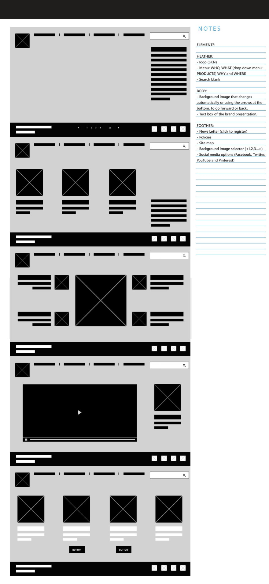 layouttemplate-modify-2